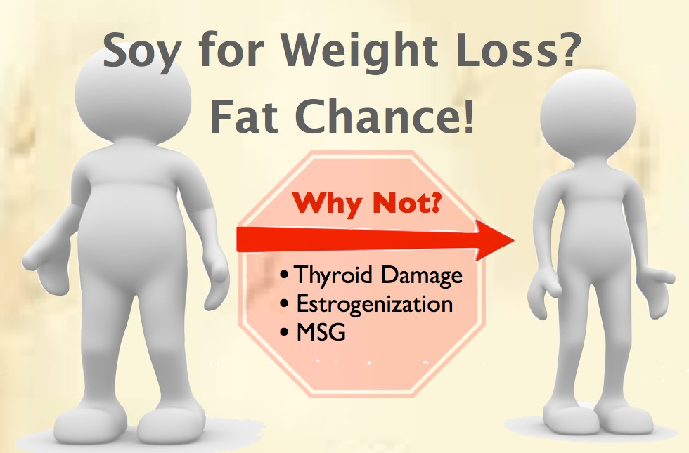 Soy and Weight Loss