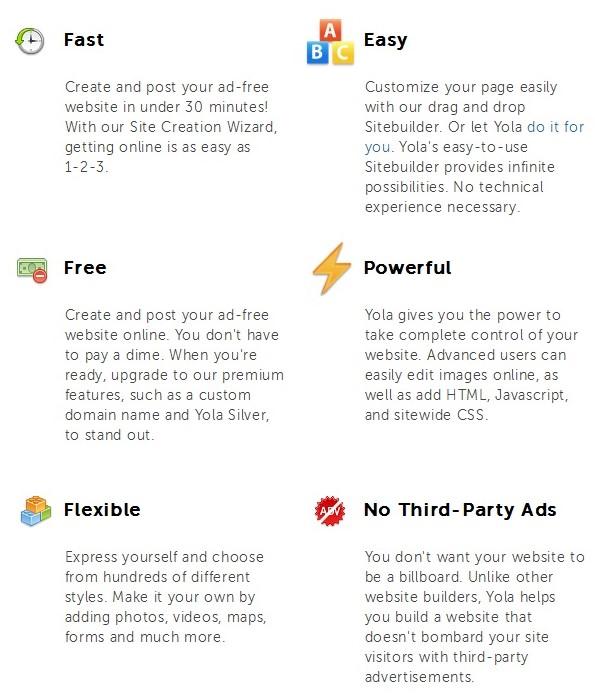 yola free hosting