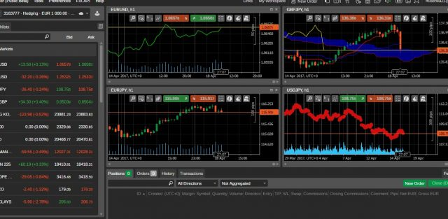 forex software